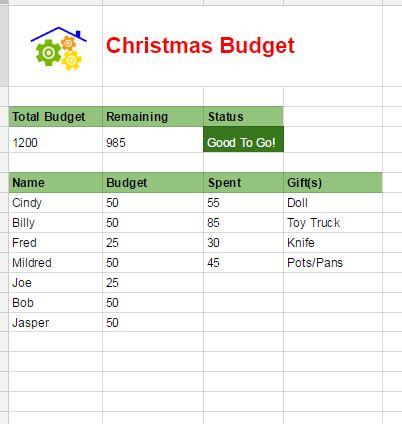 Christmas Budget Template